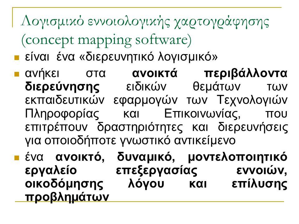 Λογισμικό εννοιολογικής χαρτογράφησης (concept mapping software)