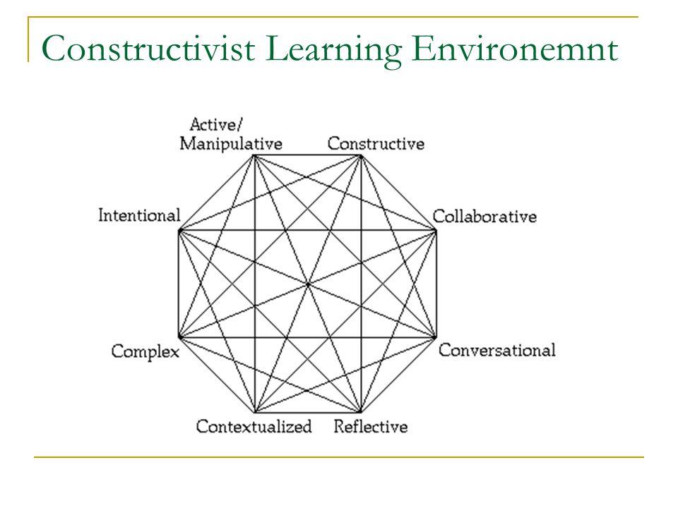 Constructivist Learning Environemnt