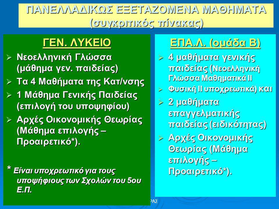 ΠΑΝΕΛΛΑΔΙΚΩΣ ΕΞΕΤΑΖΟΜΕΝΑ ΜΑΘΗΜΑΤΑ (συγκριτικός πίνακας)