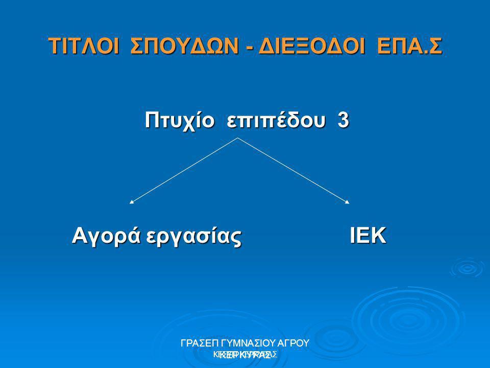ΤΙΤΛΟΙ ΣΠΟΥΔΩΝ - ΔΙΕΞΟΔΟΙ ΕΠΑ.Σ