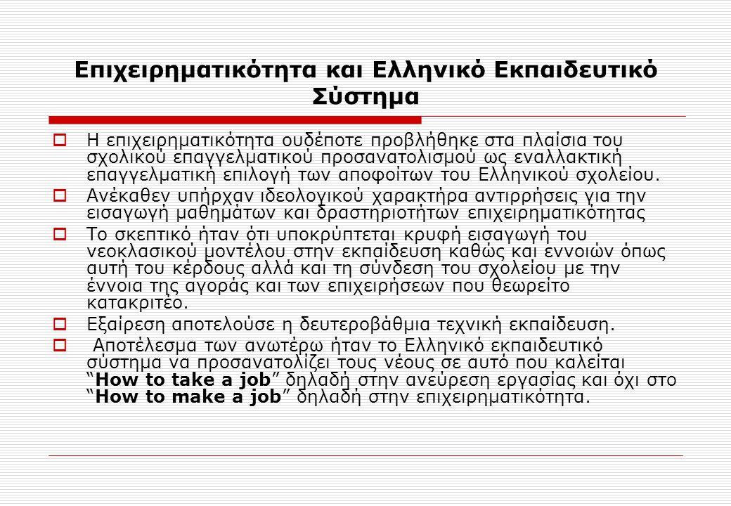 Επιχειρηματικότητα και Ελληνικό Εκπαιδευτικό Σύστημα
