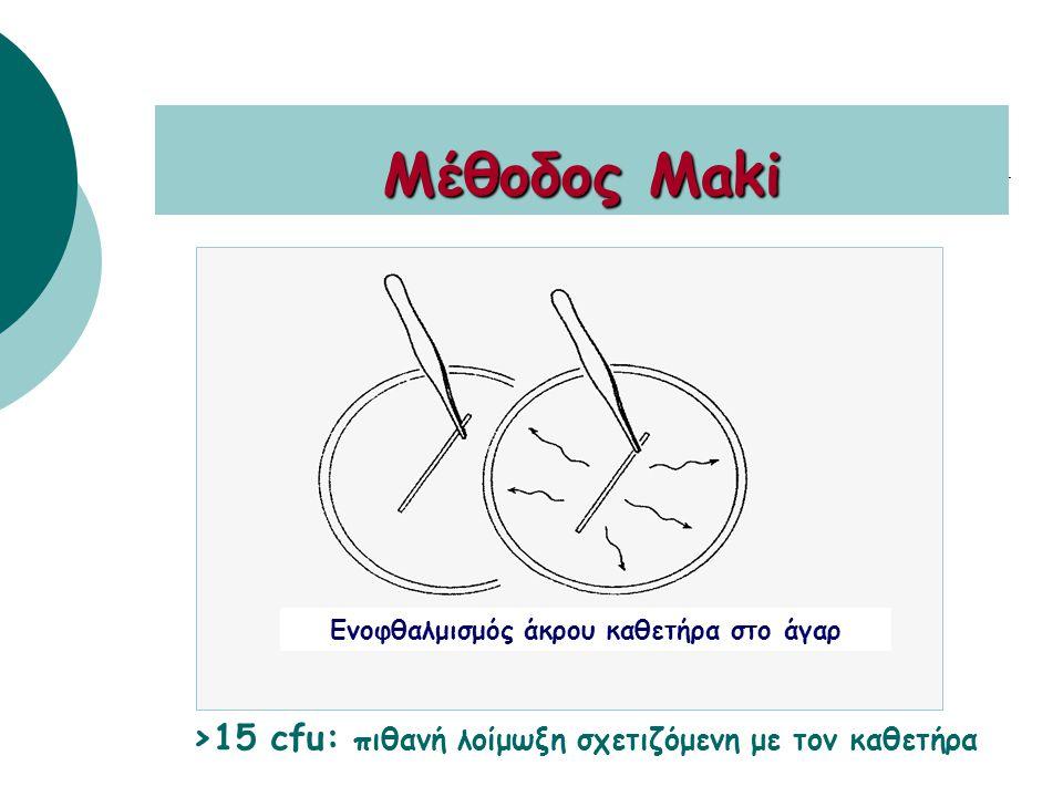 Μέθοδος Maki >15 cfu: πιθανή λοίμωξη σχετιζόμενη με τον καθετήρα