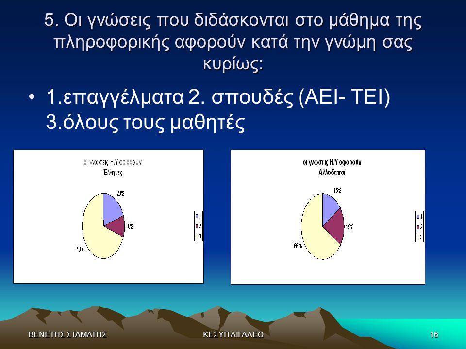 1.επαγγέλματα 2. σπουδές (AEI- TEI) 3.όλους τους μαθητές
