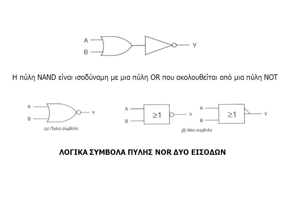 Η πύλη NAND είναι ισοδύναμη με μια πύλη OR που ακολουθείται από μια πύλη NOT