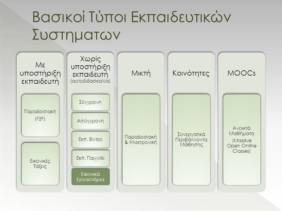 Βασικοί Τύποι Εκπαιδευτικών Συστηματων