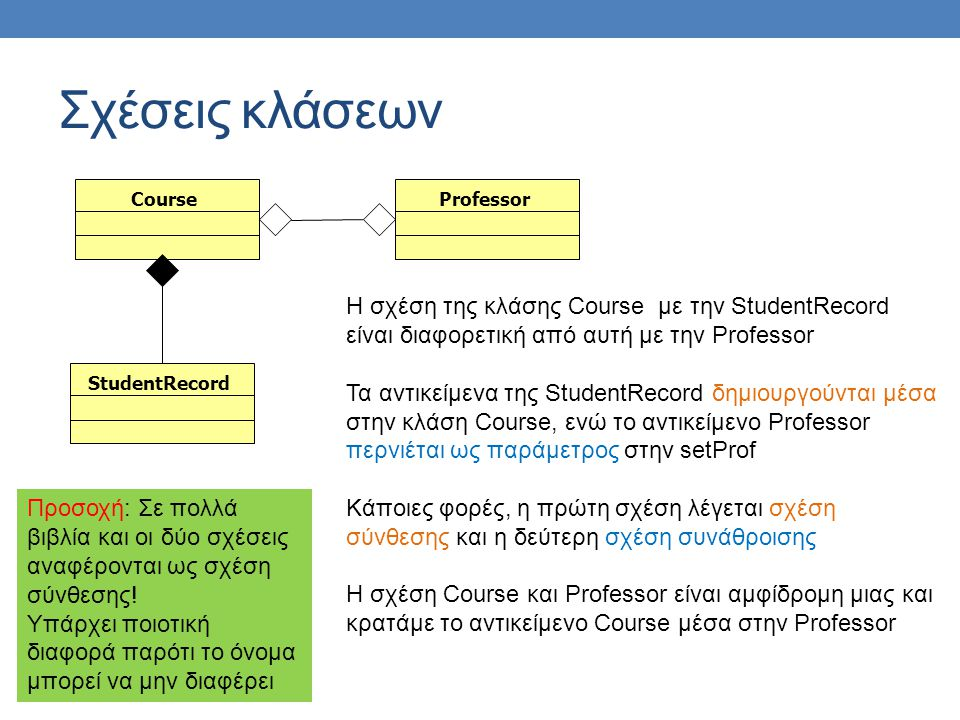 Σχέσεις κλάσεων Course. Professor. Η σχέση της κλάσης Course με την StudentRecord είναι διαφορετική από αυτή με την Professor.