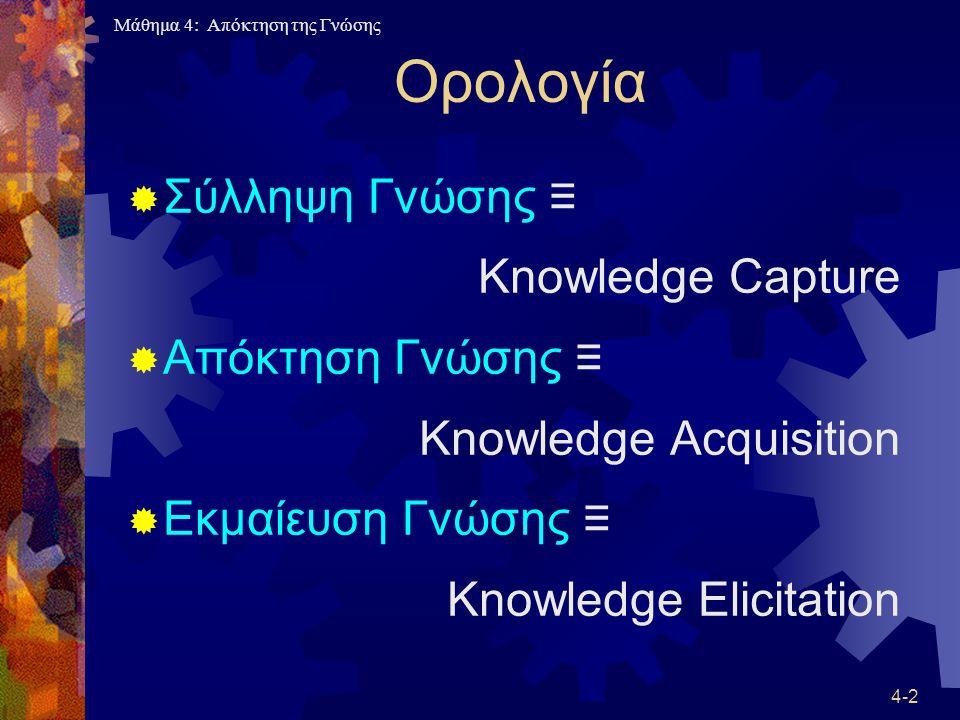 Ορολογία Σύλληψη Γνώσης ≡ Knowledge Capture Απόκτηση Γνώσης ≡