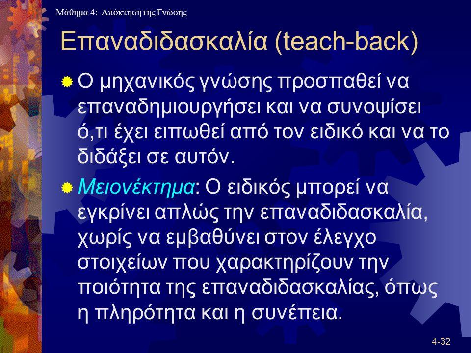 Επαναδιδασκαλία (teach-back)