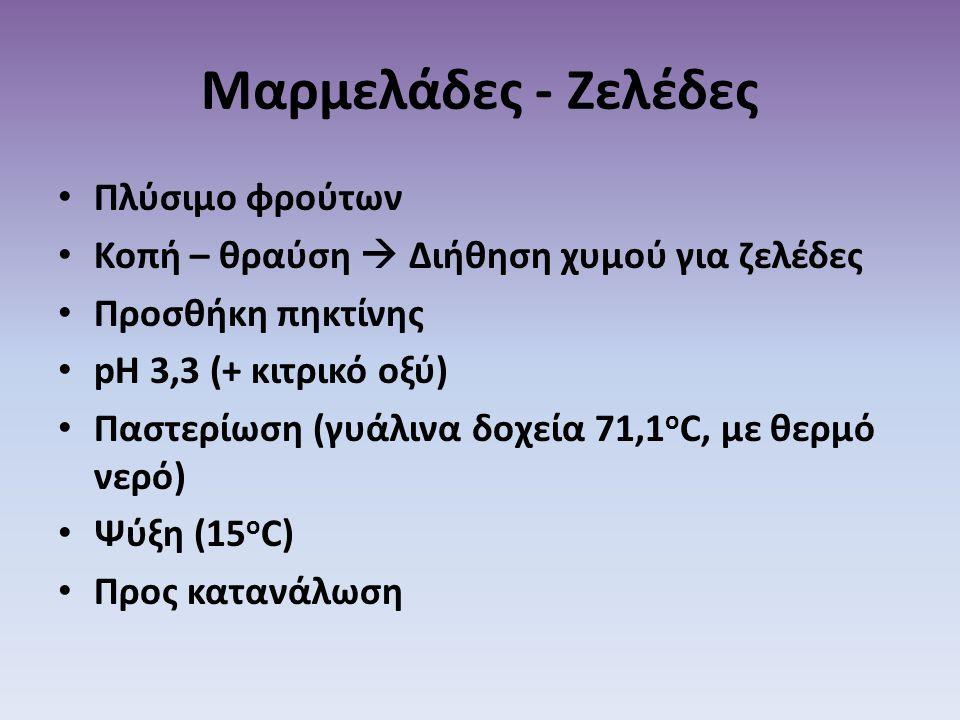 Μαρμελάδες - Ζελέδες Πλύσιμο φρούτων