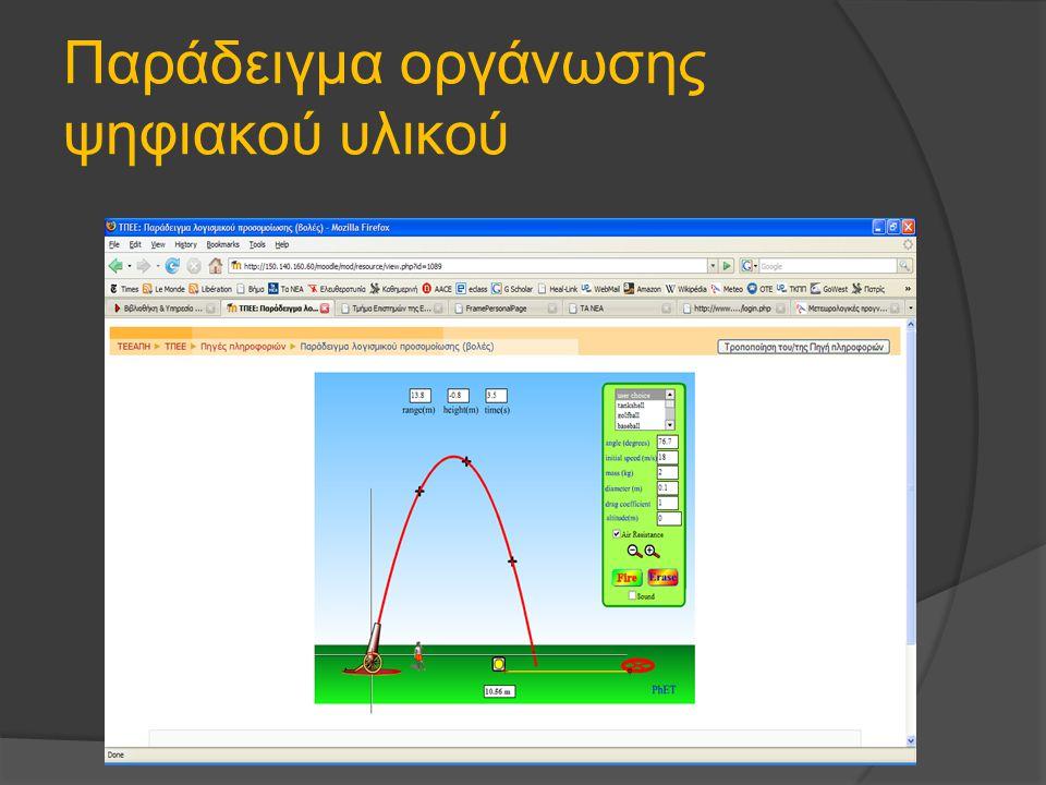 Παράδειγμα οργάνωσης ψηφιακού υλικού