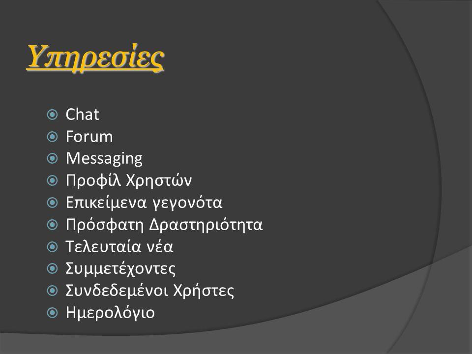 Υπηρεσίες Chat Forum Messaging Προφίλ Χρηστών Επικείμενα γεγονότα