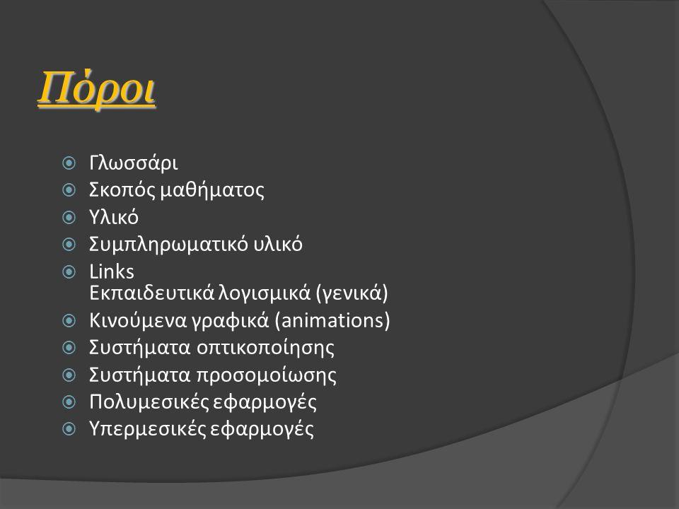 Πόροι Γλωσσάρι Σκοπός μαθήματος Υλικό Συμπληρωματικό υλικό