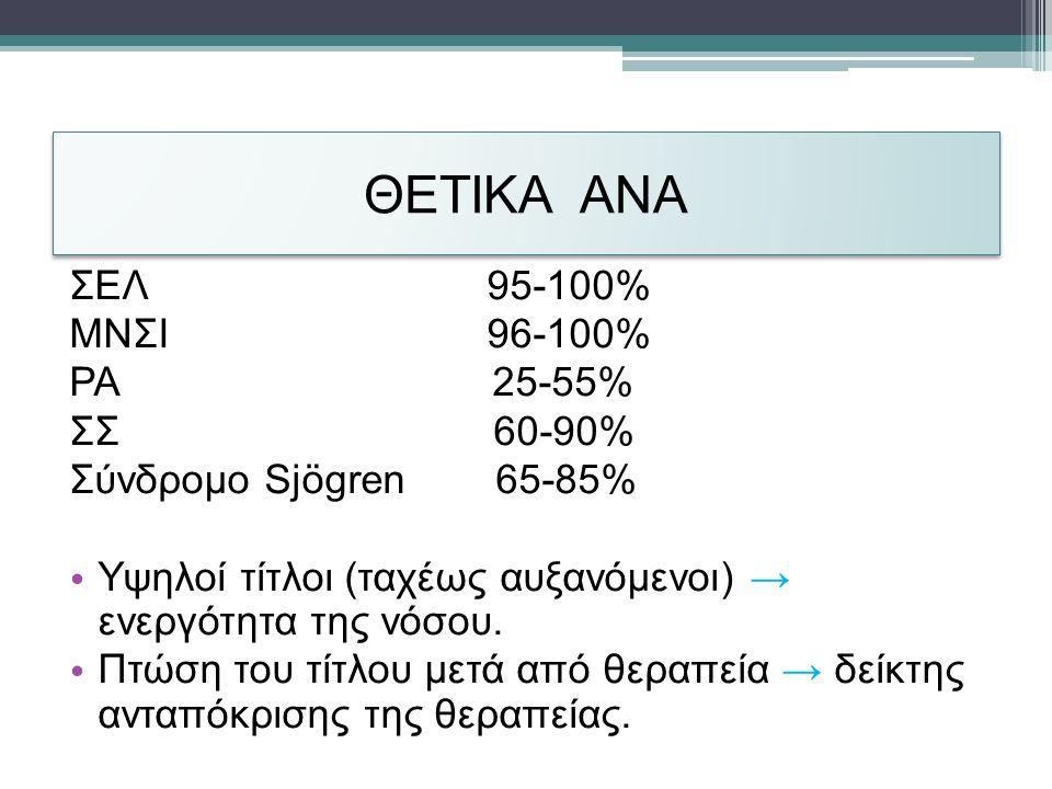 ΘΕΤΙΚΑ ANA ΣΕΛ 95-100% ΜΝΣΙ 96-100% ΡΑ 25-55% ΣΣ 60-90%