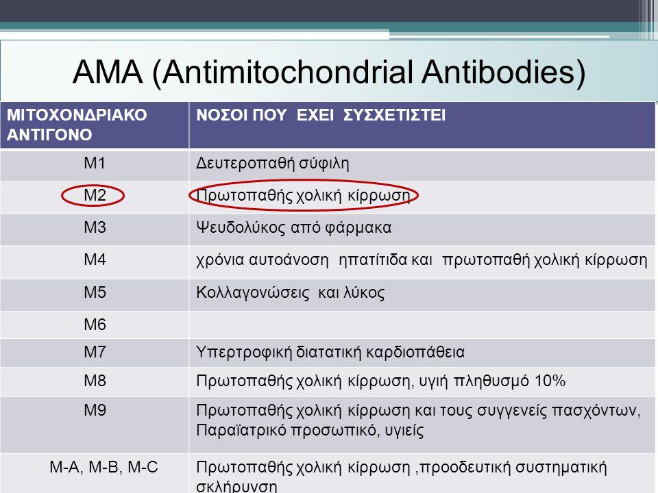 AMA (Antimitochondrial Antibodies)