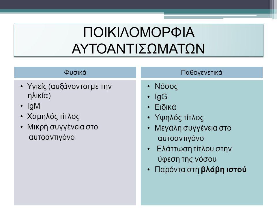 ΠΟΙΚΙΛΟΜΟΡΦΙΑ ΑΥΤΟΑΝΤΙΣΩΜΑΤΩΝ