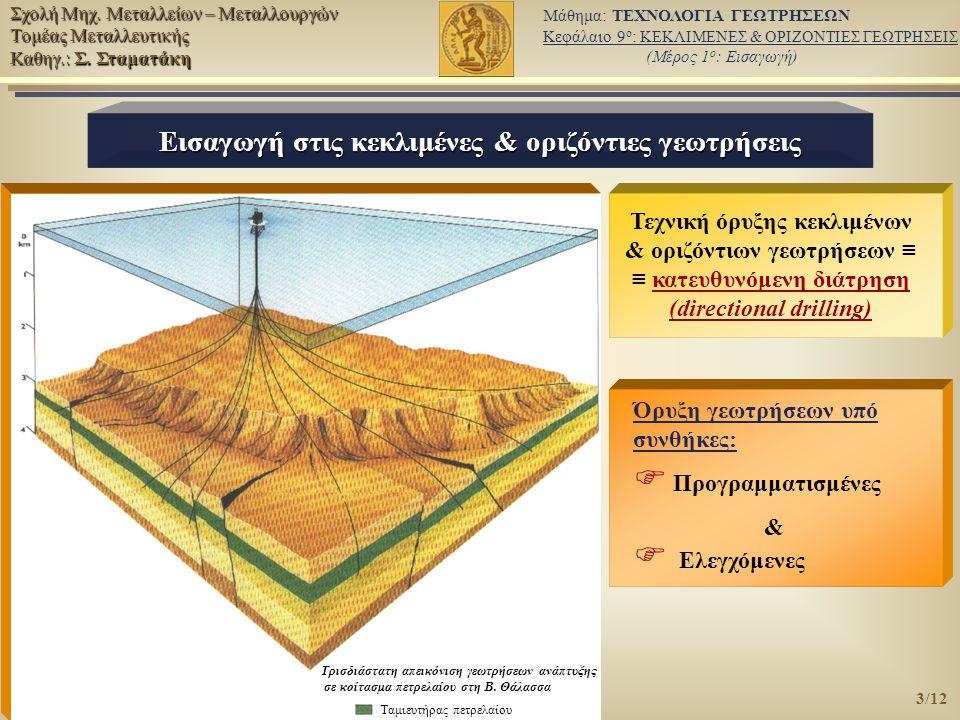 Εισαγωγή στις κεκλιμένες & οριζόντιες γεωτρήσεις