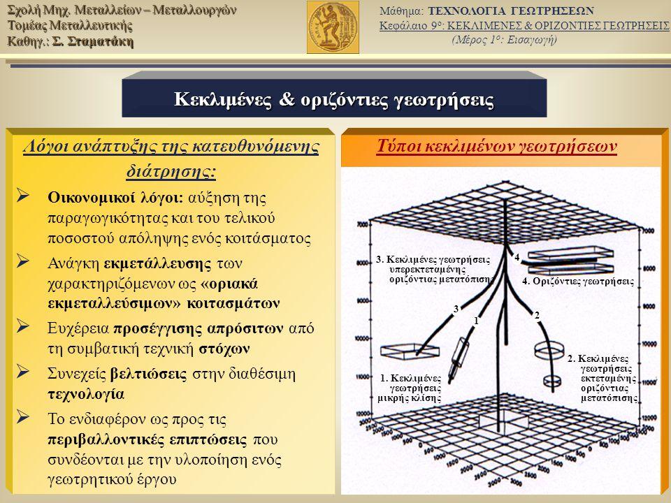 Κεκλιμένες & οριζόντιες γεωτρήσεις