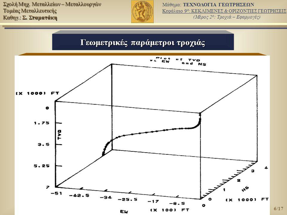 Γεωμετρικές παράμετροι τροχιάς