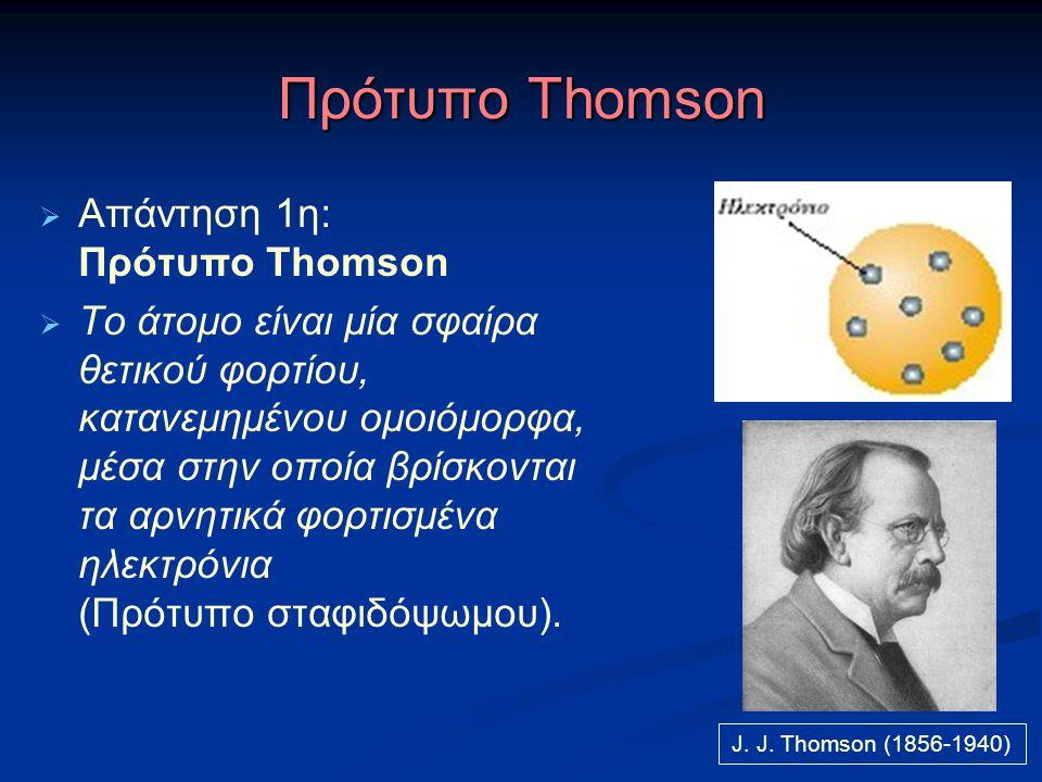 Πρότυπο Thomson Απάντηση 1η: Πρότυπο Thomson