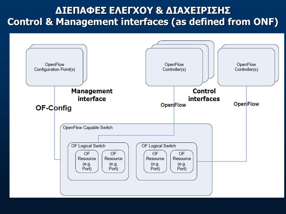 4/3/2017 ΔΙΕΠΑΦΕΣ ΕΛΕΓΧΟΥ & ΔΙΑΧΕΙΡΙΣΗΣ Control & Management interfaces (as defined from ONF) Management interface.