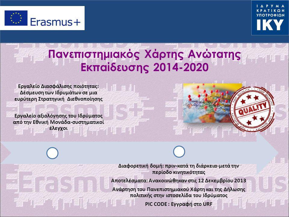 Πανεπιστημιακός Χάρτης Ανώτατης Εκπαίδευσης 2014-2020
