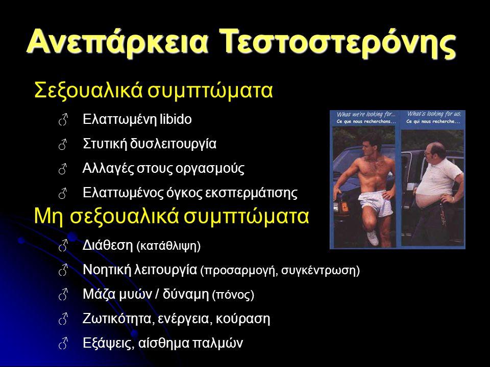 Ανεπάρκεια Τεστοστερόνης