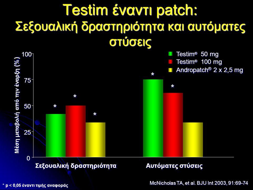 Testim έναντι patch: Σεξουαλική δραστηριότητα και αυτόματες στύσεις