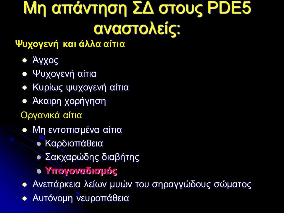 Μη απάντηση ΣΔ στους PDE5 αναστολείς: