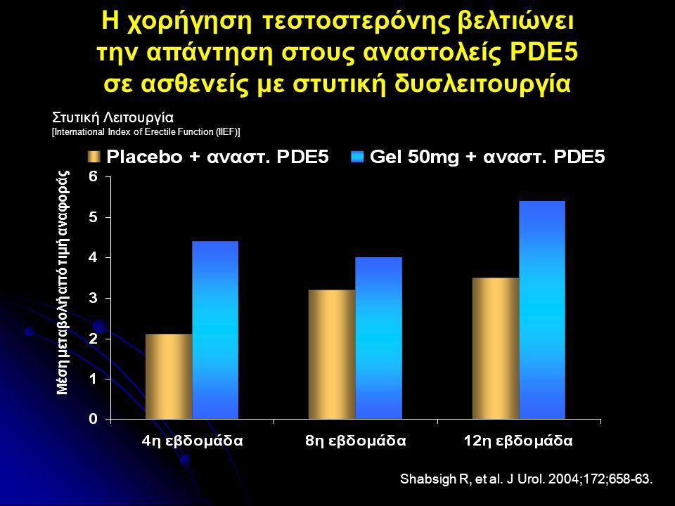 H χορήγηση τεστοστερόνης βελτιώνει την απάντηση στους αναστολείς PDE5