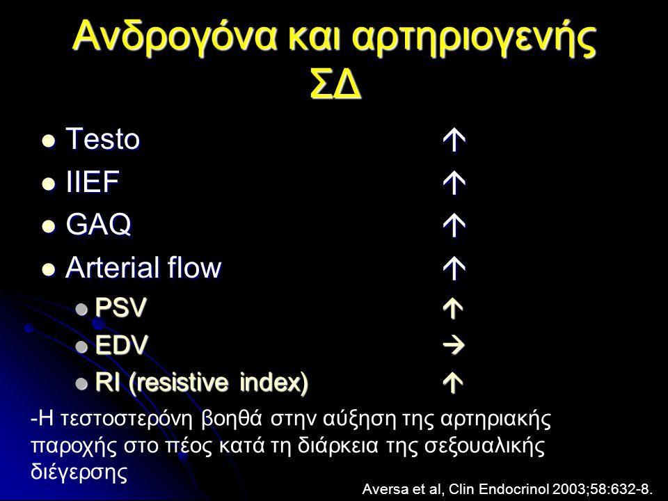 Ανδρογόνα και αρτηριογενής ΣΔ