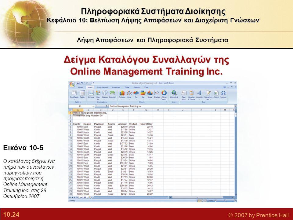 Δείγμα Καταλόγου Συναλλαγών της Online Management Training Inc.