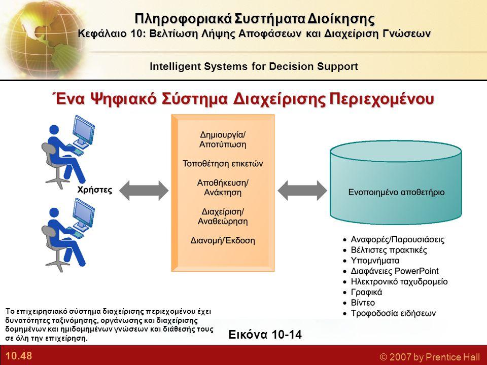 Ένα Ψηφιακό Σύστημα Διαχείρισης Περιεχομένου