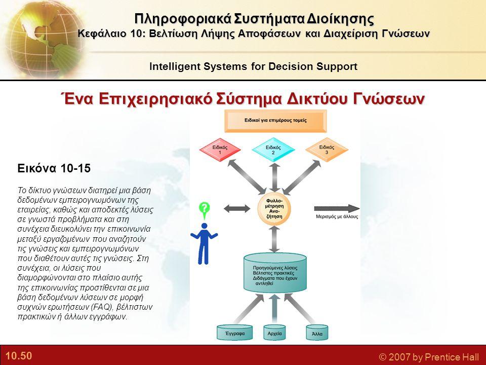 Ένα Επιχειρησιακό Σύστημα Δικτύου Γνώσεων