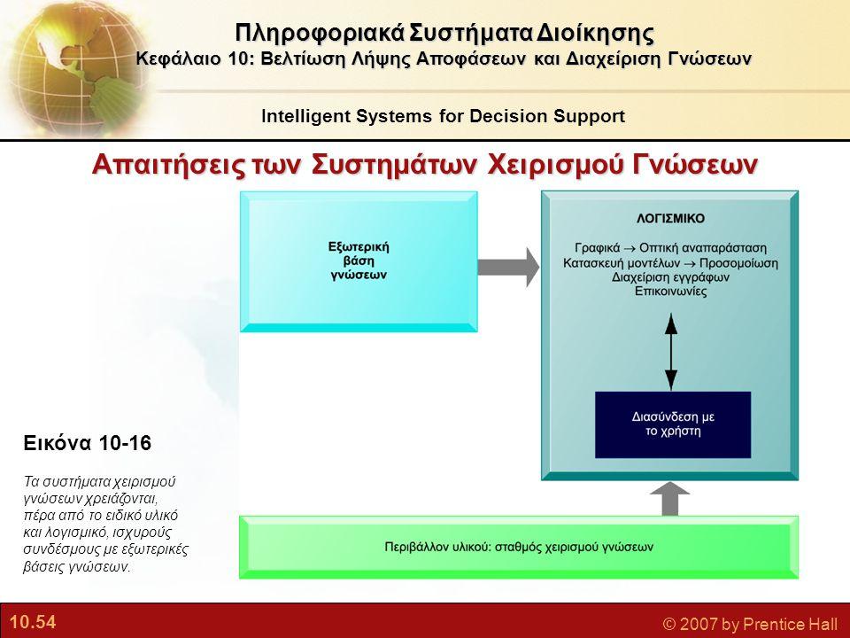Απαιτήσεις των Συστημάτων Χειρισμού Γνώσεων