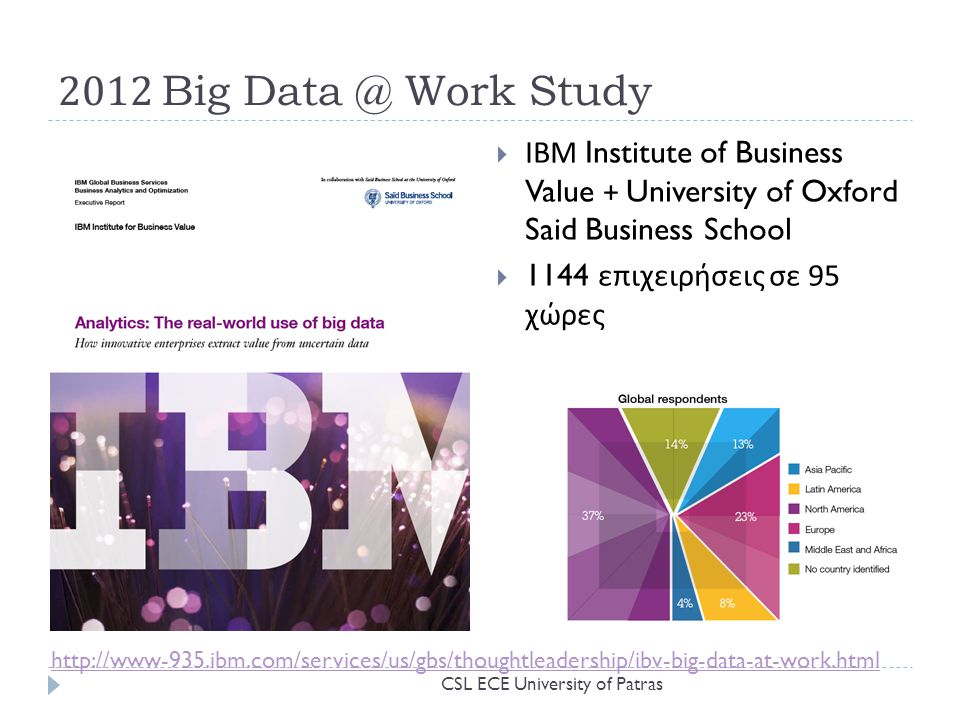 2012 Big Data @ Work Study ΙΒΜ Institute of Business Value + University of Oxford Said Business School.