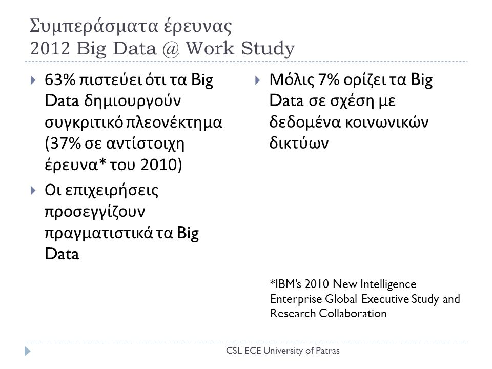 Συμπεράσματα έρευνας 2012 Big Data @ Work Study