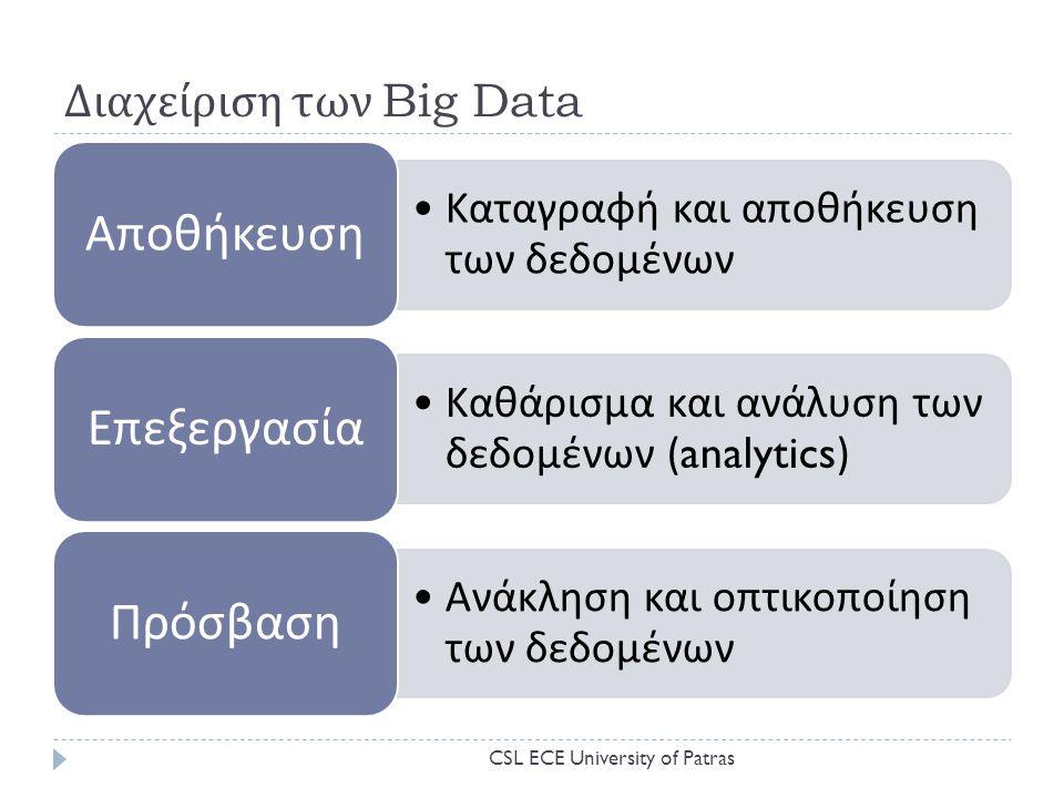 Διαχείριση των Big Data