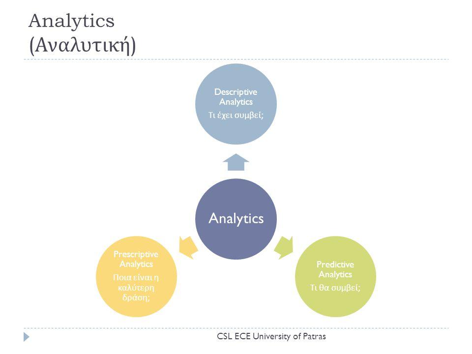 Analytics (Αναλυτική)