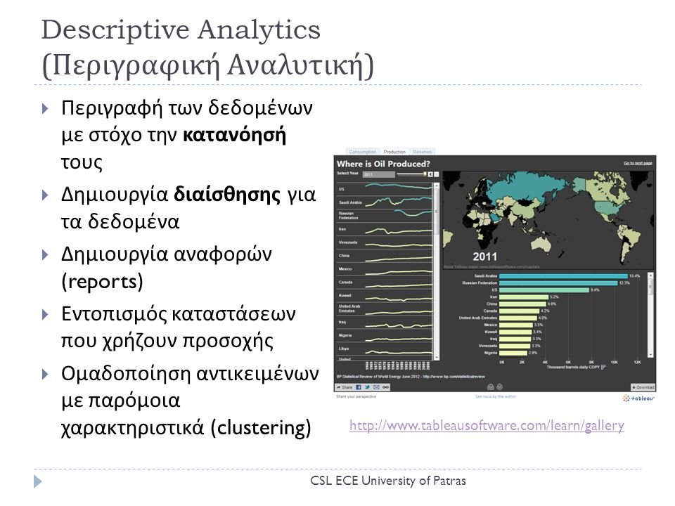 Descriptive Analytics (Περιγραφική Αναλυτική)