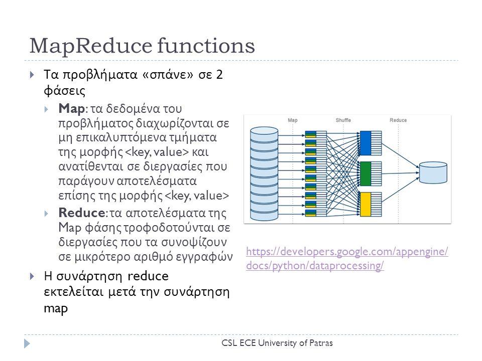 MapReduce functions Τα προβλήματα «σπάνε» σε 2 φάσεις