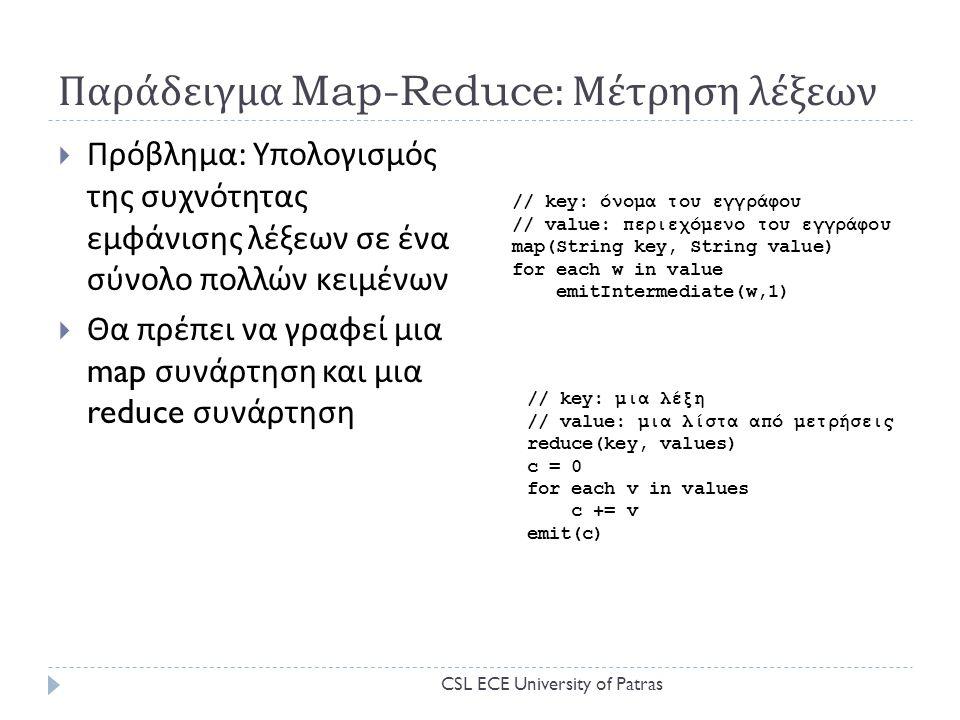 Παράδειγμα Map-Reduce: Μέτρηση λέξεων