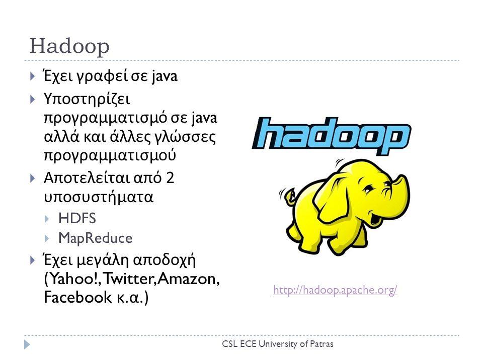 Hadoop Έχει γραφεί σε java