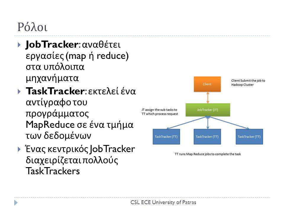 Ρόλοι JobTracker: αναθέτει εργασίες (map ή reduce) στα υπόλοιπα μηχανήματα.