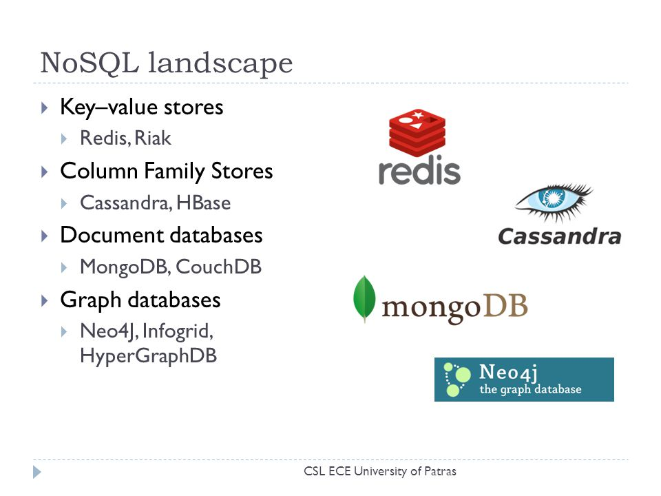 NoSQL landscape Key–value stores Column Family Stores