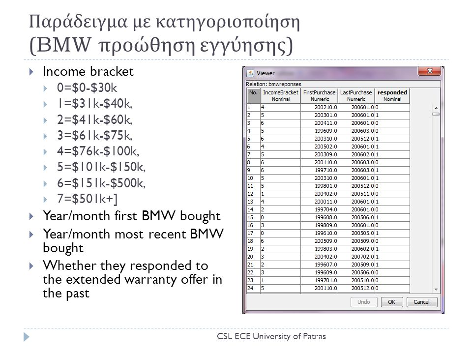 Παράδειγμα με κατηγοριοποίηση (BMW προώθηση εγγύησης)