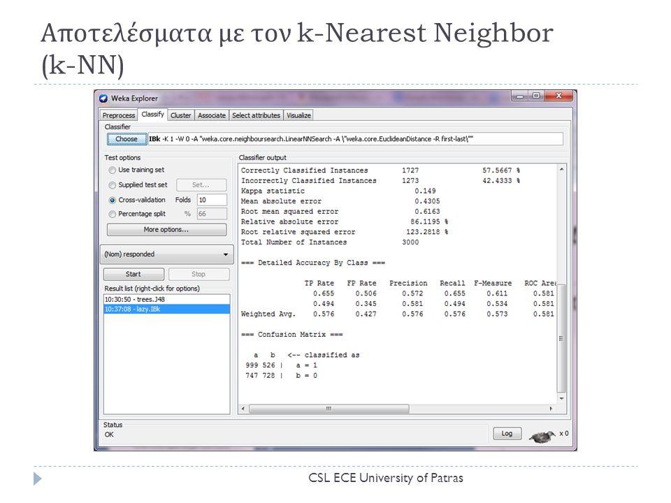Αποτελέσματα με τον k-Nearest Neighbor (k-NN)