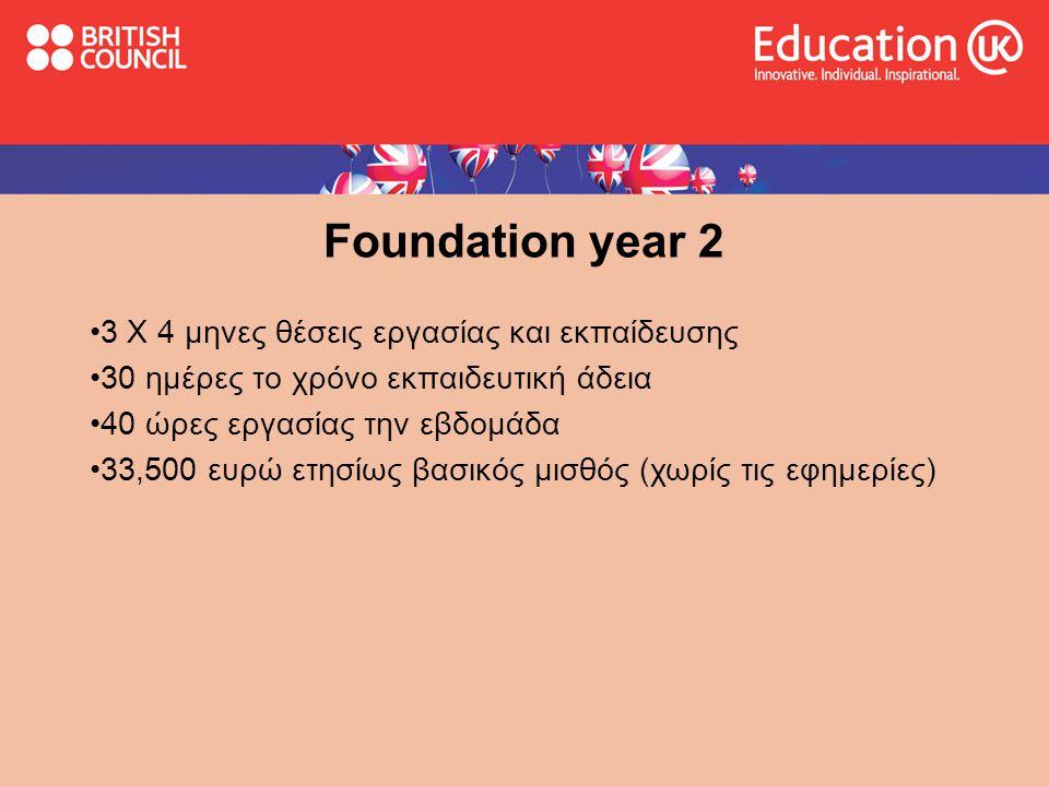 Foundation year 2 3 Χ 4 μηνες θέσεις εργασίας και εκπαίδευσης