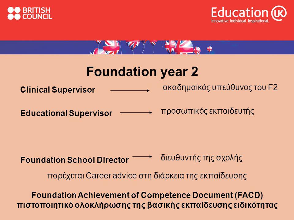 Foundation year 2 ακαδημαϊκός υπεύθυνος του F2 Clinical Supervisor