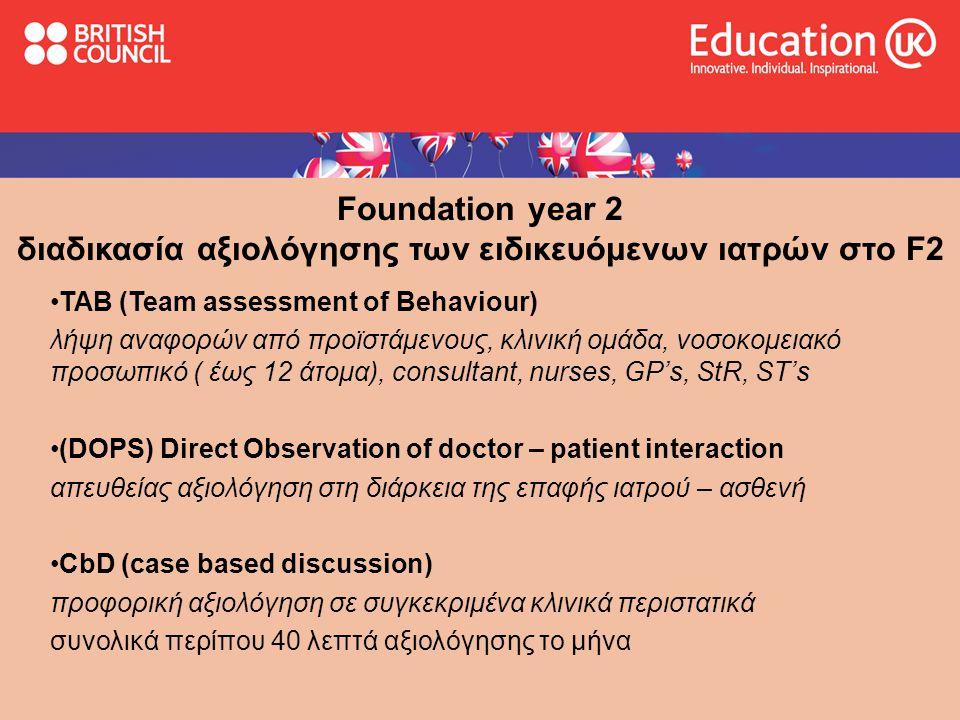 Foundation year 2 διαδικασία αξιολόγησης των ειδικευόμενων ιατρών στο F2