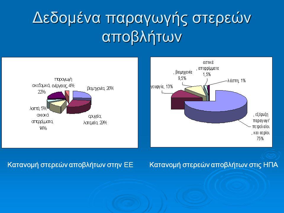 Δεδομένα παραγωγής στερεών αποβλήτων